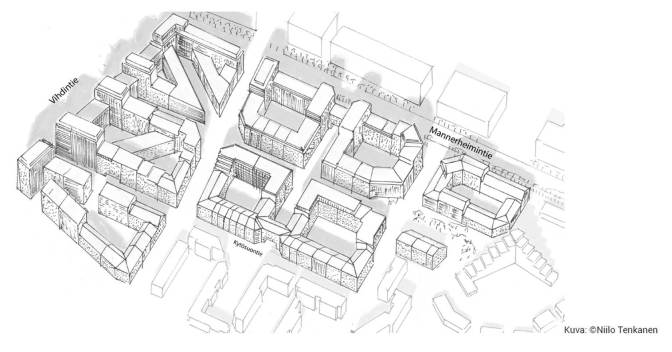 We are keen on re-introducing the urban block for Helsinki in our proposal.